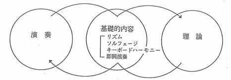 改訂研究所要項丸.jpg
